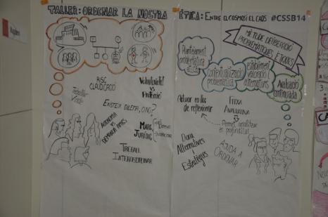 """Relatoria visual del taller """"Ordenar la nostra ètica, entre el cosmos i el caos"""""""