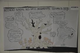 """Relatoria visual de la taula: """"Atenció social des dels moviments socials: dilema ètic?"""""""