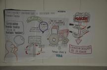 """Relatoria visual de """"Investigación y conocimiento para la intervención social: tareas pendientes"""""""