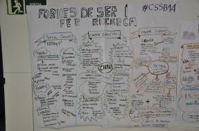 """Relatoria visual de la taula """"Formes de ser i fer recerca"""""""
