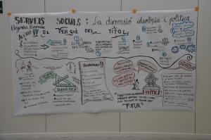 """Relatoria visual de la conferència: """"Serveis Socials: la dimensió ideològica i política"""""""